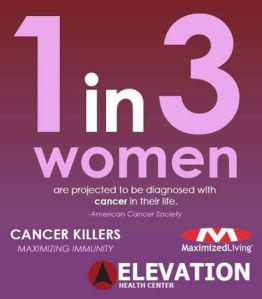 Elevation cancer